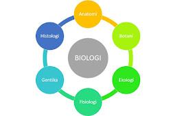 73 Cabang Ilmu Biologi (Lengkap!)