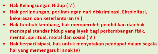Kunci Jawaban Tema 6 Kelas 5 Halaman 34