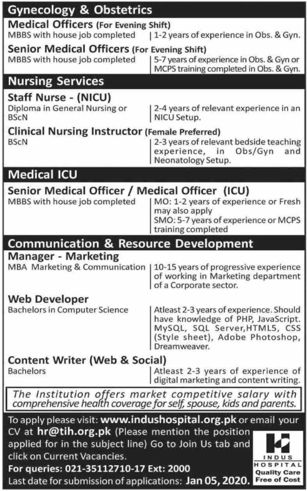 Indus Hospital Karachi Jobs 2019 Latest