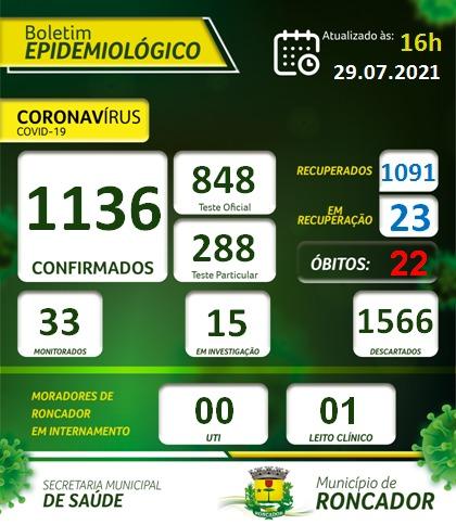 Boletim Epidemiológico de Roncador em 29 de julho