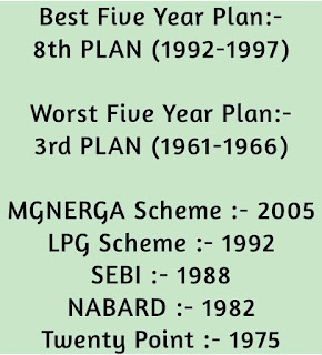 Five Year Plans in India Goals and achievements