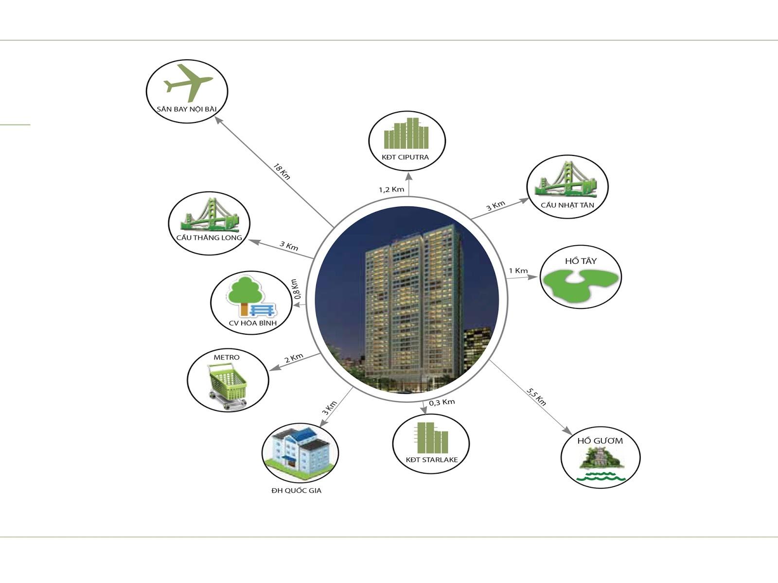 Thông tin tổng quan dự án chung cư Phú Mỹ Complex - N01T4 Ngoại Giao Đoàn