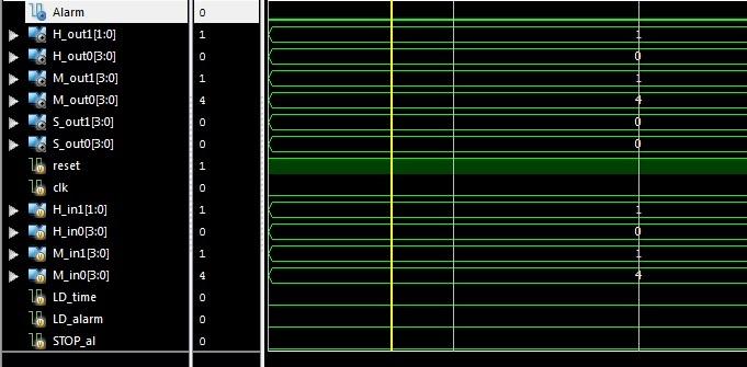 Verilog code for Alarm clock on FPGA