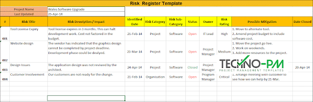 Risk Register Sample, risk register examples, project risk register example