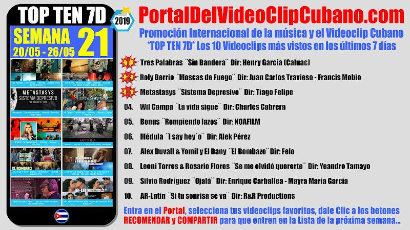 Artistas ganadores del * TOP TEN 7D * con los 10 Videoclips más vistos en la semana 21 (20/05 a 26/05 de 2019) en el Portal Del Vídeo Clip Cubano
