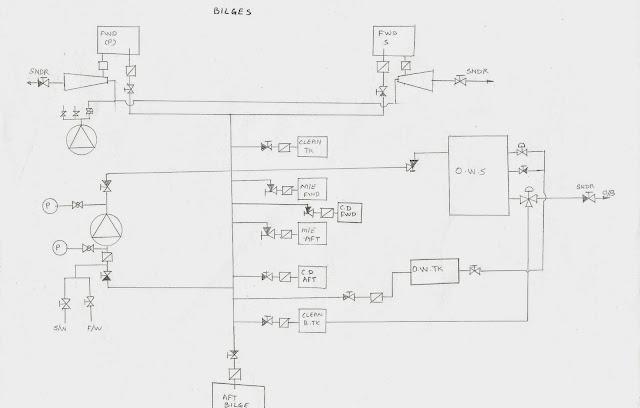 line diagram of blidge system