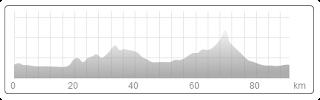 https://www.bikemap.net/es/route/2799460-etapa-7-enero/