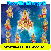 What are the name of navagrah, Why it is necessary to know about the gods before worshipping them, What are the gods of 9 planets, Importance of navagrah, How to get grace or energy from navagraha?, How to over come from navagraha dosha, How to cool down any planet, Ways to over come from malefic effects of 9 planets, Astrologer for Navagrah studies in horoscope.