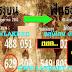 มาแล้ว...เลขเด็ดงวดนี้ 3ตัวตรงๆ หวยซองฟันธงบนชุดเน้นๆ งวดวันที่1/6/61