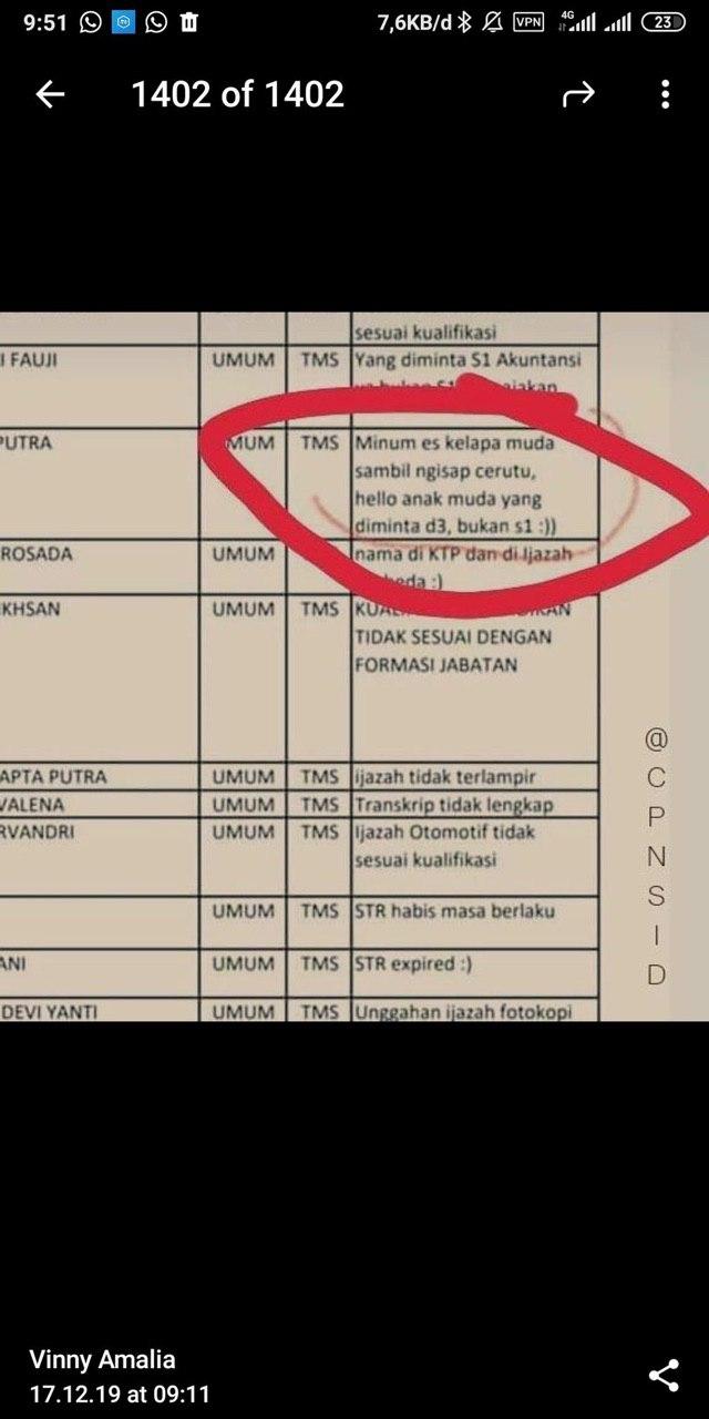 Postingan Lucu dI Masa Sanggah Setelah Pengumuman Hasil Selek Adminitrasi CPNS 2019