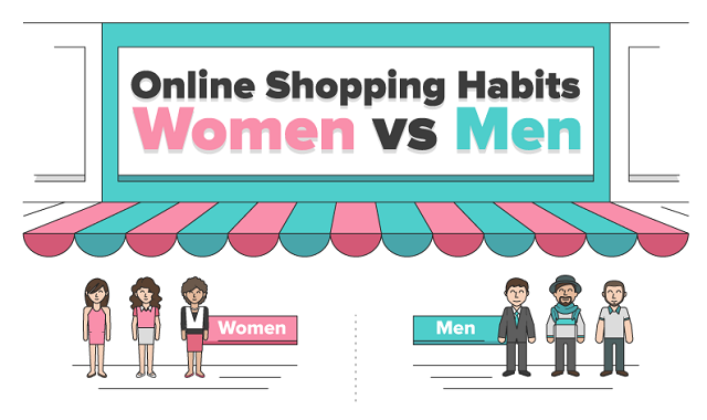 Online Shopping Habits Women VS Men