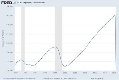 O fim (semioficial) da maior expansão econômica dos EUA 2