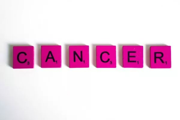 Most common types of Cancers in Women