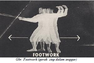 Footwork (Gerak Langkah)
