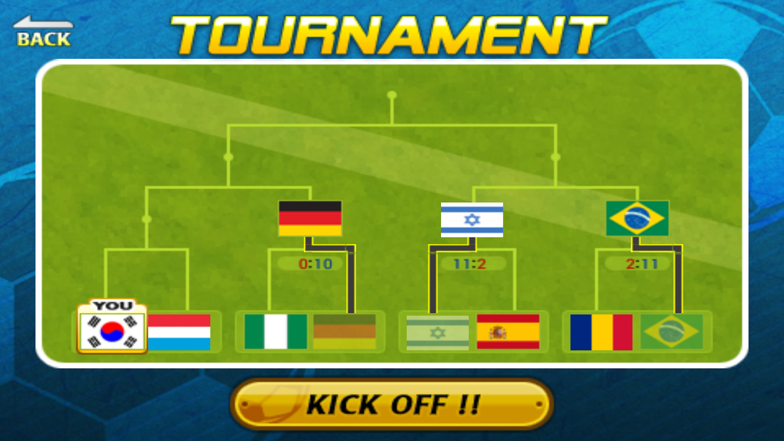 Head Soccer Android Futbol Turnuvası