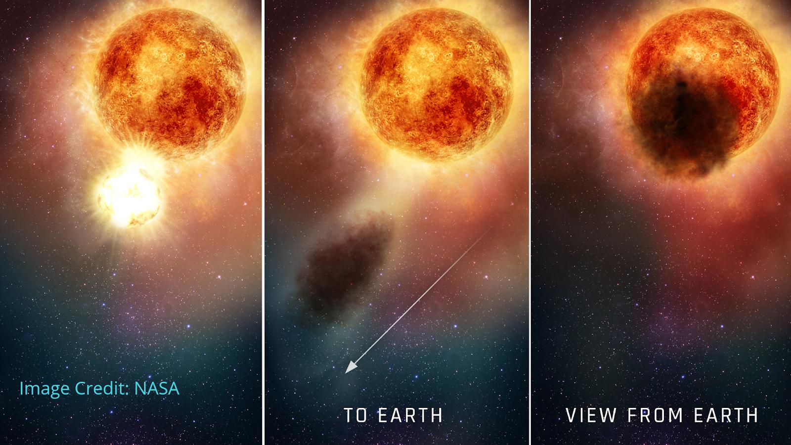 Betelgeuse Star dimming