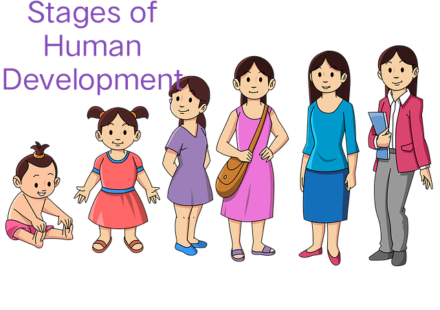 Concept of Child Development and Pedagogy and it's characteristics