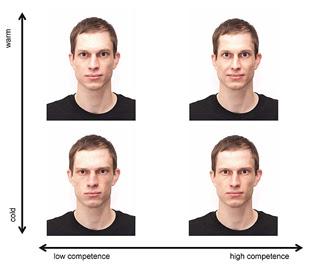 Gambar Pria Dengan Kategori Raut Wajah Berbeda yang Digunakan Dalam Penelitian