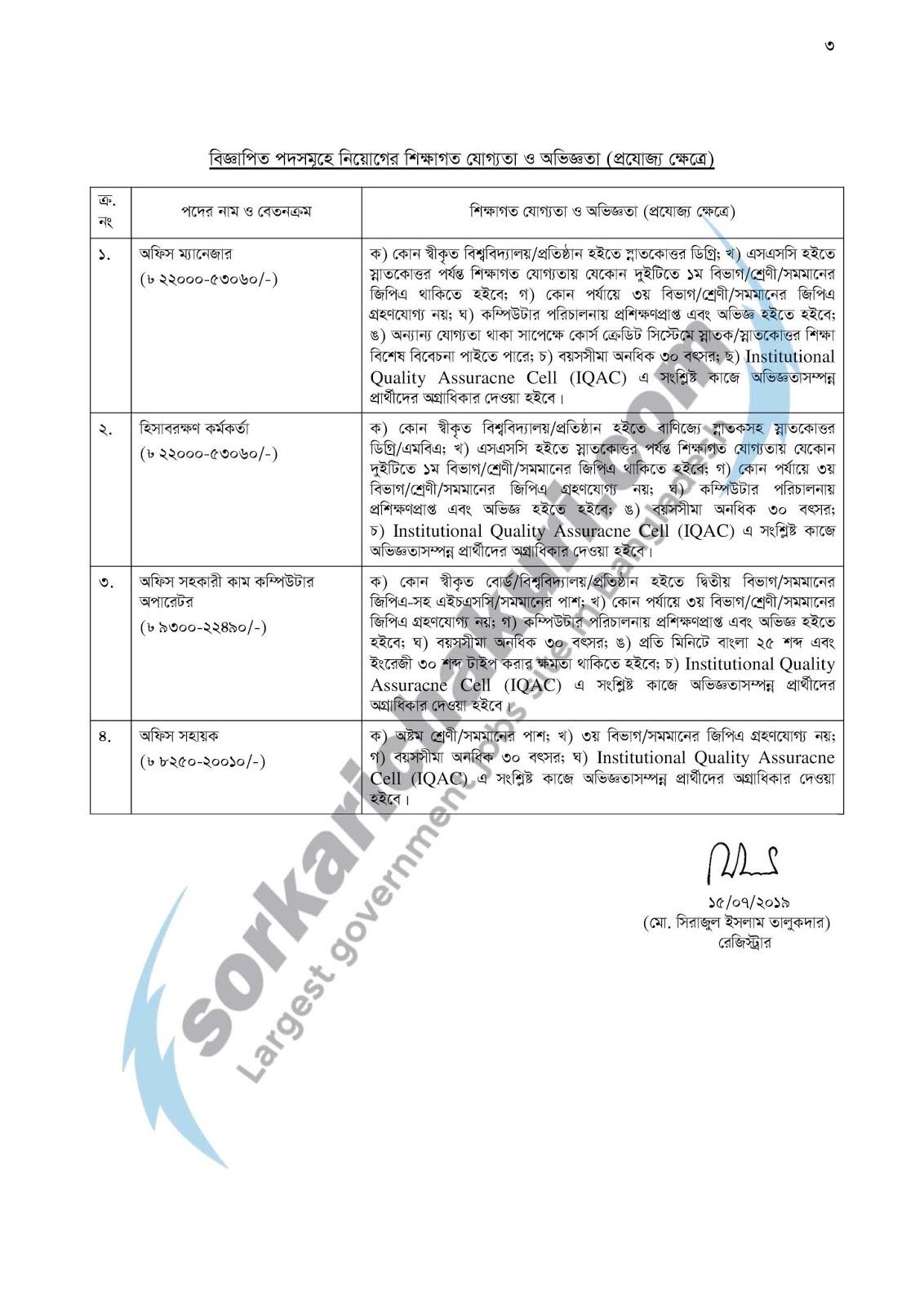 Bangabandhu Sheikh Mujibur Rahman Agricultural University Jobs Circular 2019