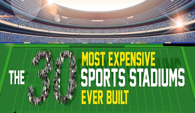 The 30 Most Expensive Sports Stadiums Ever Built #infographic