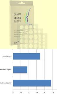 Clean Patch plasturi opinii forumuri acnee