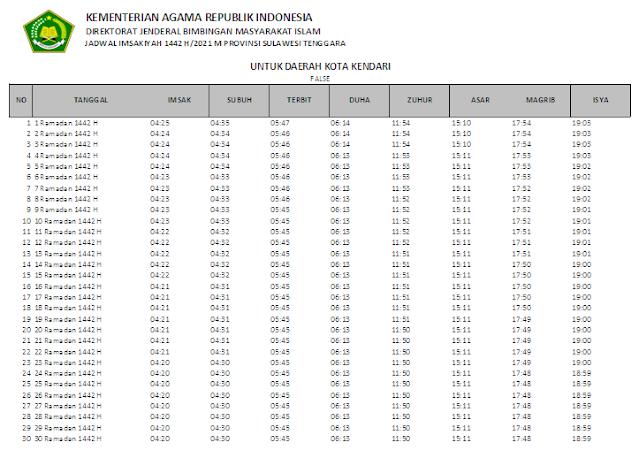 Jadwal Imsakiyah Ramadhan 1442 H Kota Kendari, Provinsi Sulawesi Tenggara
