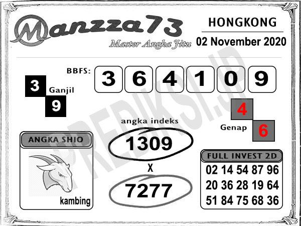 Prediksi Togel Manzza73 HK Senin 02 November 2020