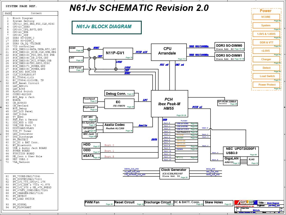 Schematic Asus N61JV - REV 2 0 | BIOS & SCHEMATIC