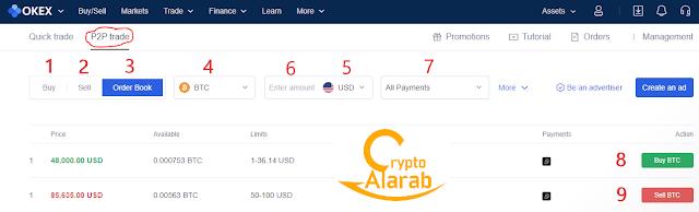 طرق شراء وبيع العملات الرقمية بالعملات الورقية في منصة أوكيه إكس OKEX