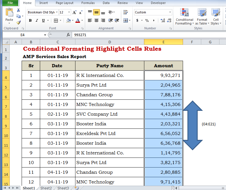 Conditional Formatting Highlight Cells Rules useful MS Excel Function for Data analysis