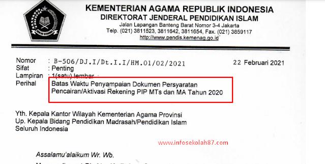 Surat Edaran Batas  Pencairan/Aktivasi Rekening PIP MTs dan MA Tahun 2020