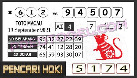 Prediksi Pencari Hoki Group Macau Minggu31-08-2021