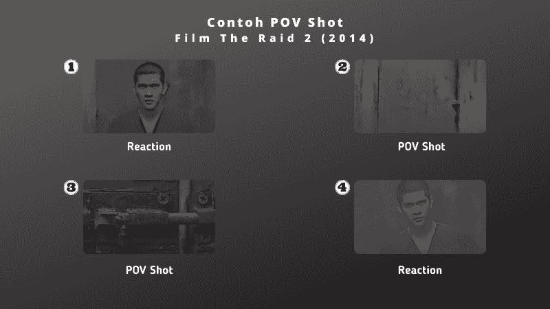 Point Of View Shot Apa Yang Dilihat Oleh Pemeran Film
