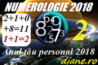 Numerologie 2018 | An personal 2018