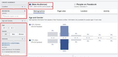 """alt=""""pemanfaatan facebook ads"""""""