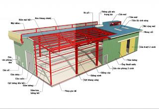 Xây dựng nhà xưởng tại biên hòa