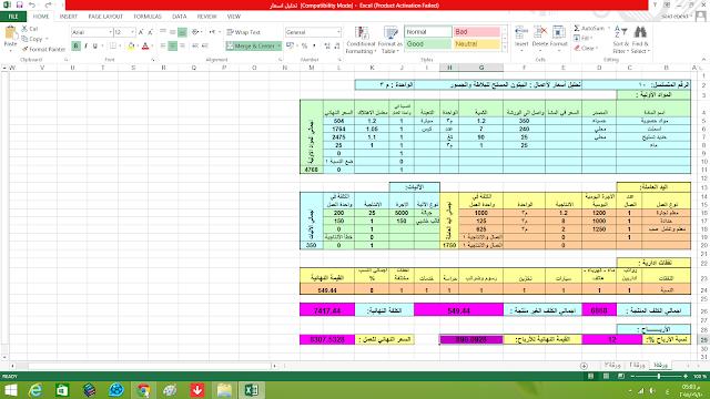 جدول تحليل الاسعار لبناء وحده سكنيه