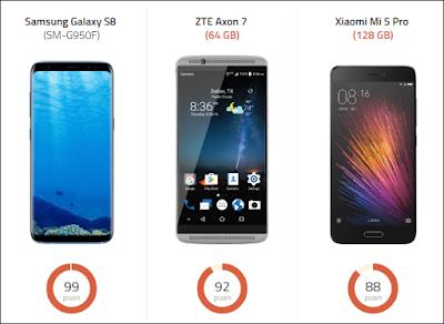Samsung Galaxy S8 ve Alternatif Android Telefon Tavsiyeleri