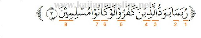 Hukum Tajwid Surat Al-Hijr Ayat 2