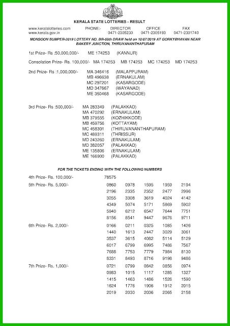 Kerala Lottery Results 18-07-2019 Karunya Plus KN-274 Lottery Result keralalotteries.net-001
