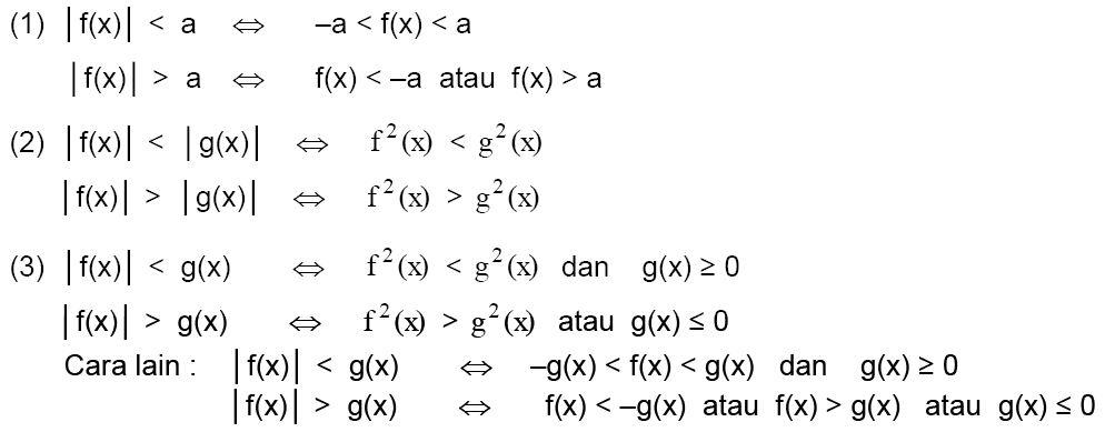 Pertidaksamaan Nilai Mutlak Materi Lengkap Matematika