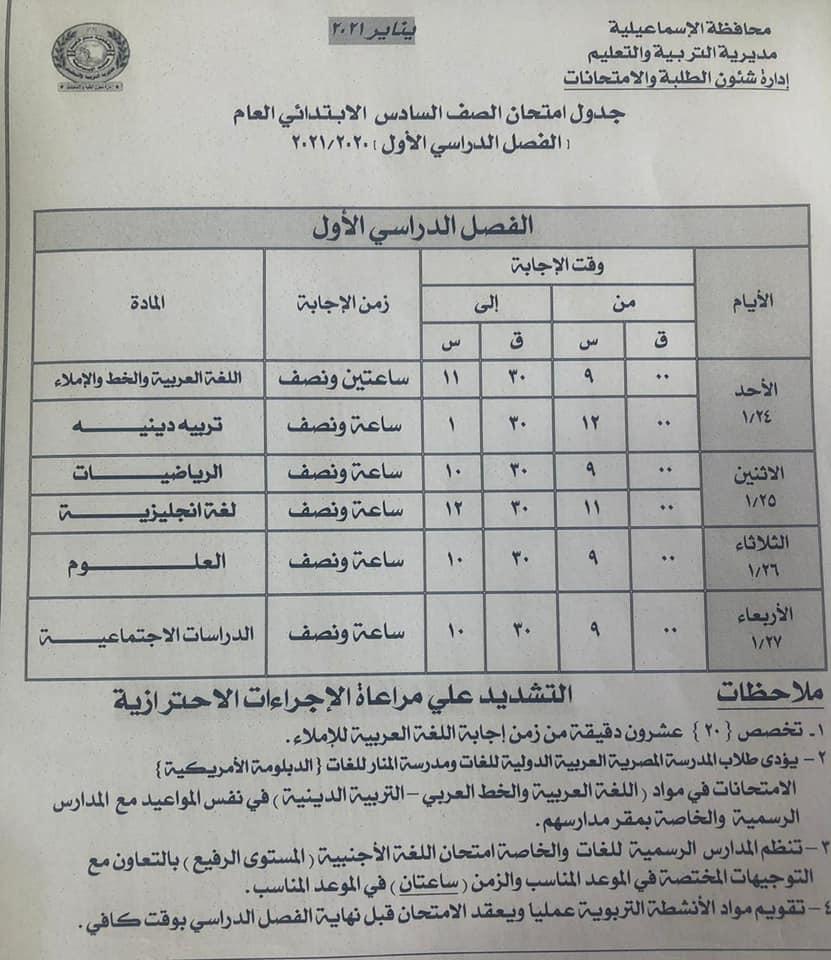 جدول إمتحانات الصف السادس الابتدائي 2021 ترم أول محافظة إسماعيلية