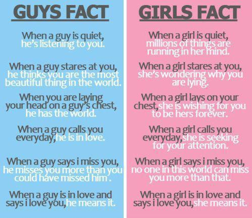 Image result for differences between men and women in relationships