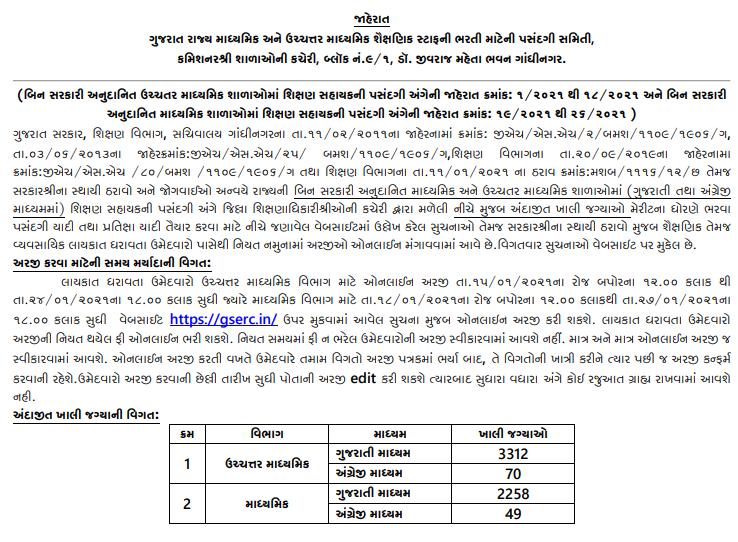Shikshan Sahayak Subject Wise Vacancies List 2021