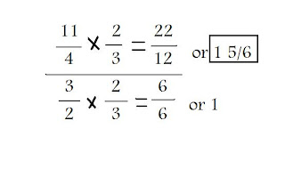873 Math Blog (2012): Elisha's Fraction ScribePost