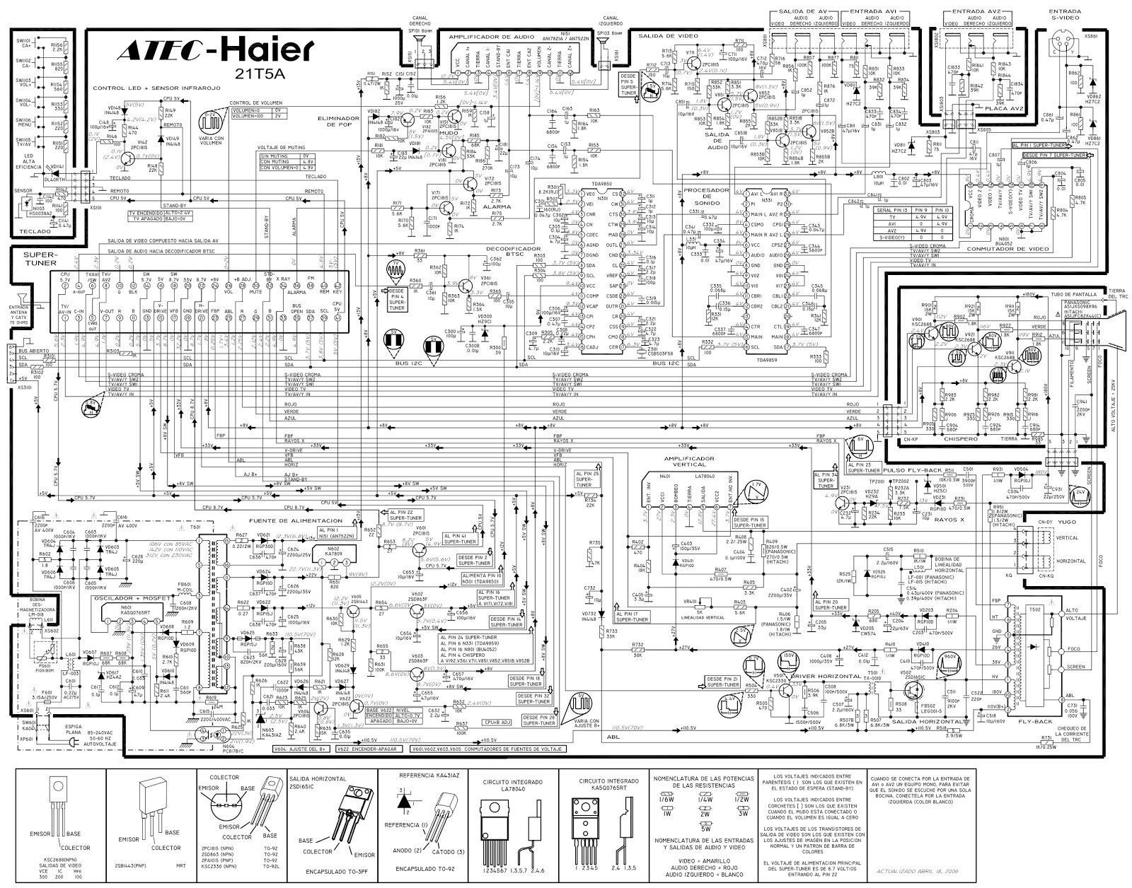 T V Circuit Diagram Free Download | Wiring Diagram  Mins Wiring Diagram on snatch block diagrams, lighting diagrams, honda motorcycle repair diagrams, switch diagrams, led circuit diagrams, motor diagrams, friendship bracelet diagrams, electrical diagrams, smart car diagrams, hvac diagrams, transformer diagrams, troubleshooting diagrams, series and parallel circuits diagrams, sincgars radio configurations diagrams, electronic circuit diagrams, engine diagrams, pinout diagrams, gmc fuse box diagrams, internet of things diagrams, battery diagrams,