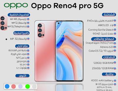 oppo-Reno-4-pro-5G-Specs