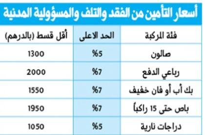 أسعار وثائق التأمين على السيارات