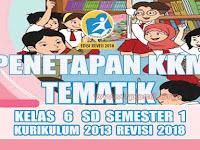 KKM Tematik Kelas 6 SD Semester 1 Kurikulum 2013 Revisi 2018