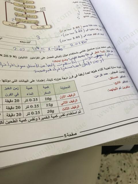 تحميل إمتحان رياضيات للصف العاشر الفصل الثاني